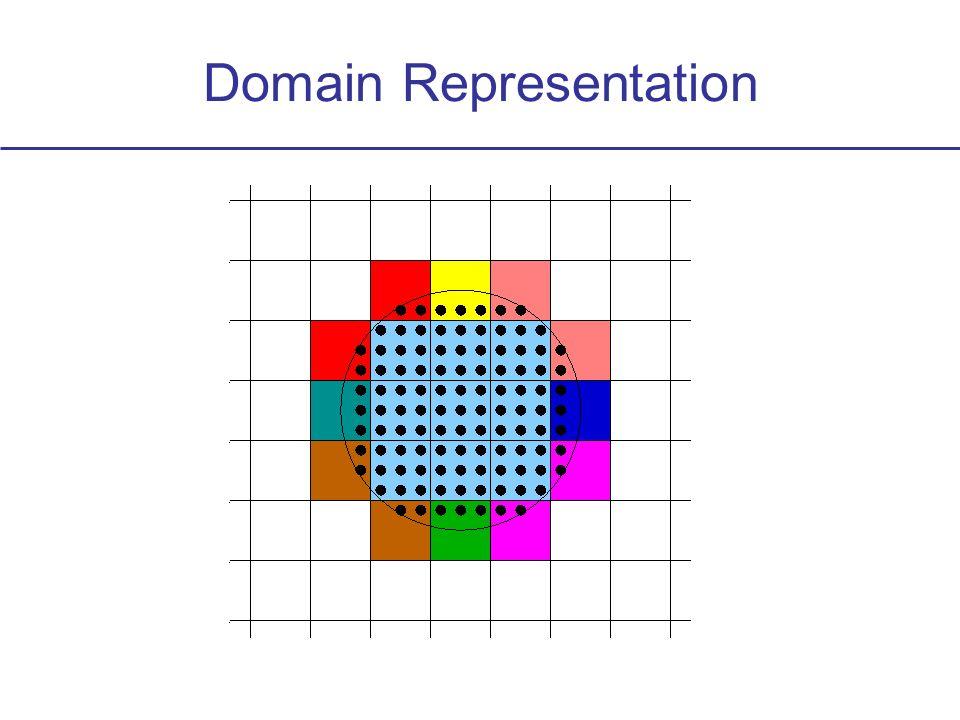 Domain Representation