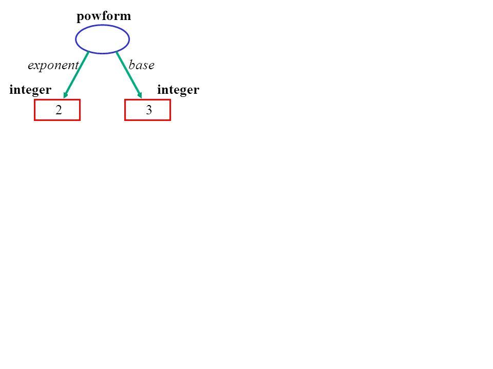 powform 23 integer baseexponent