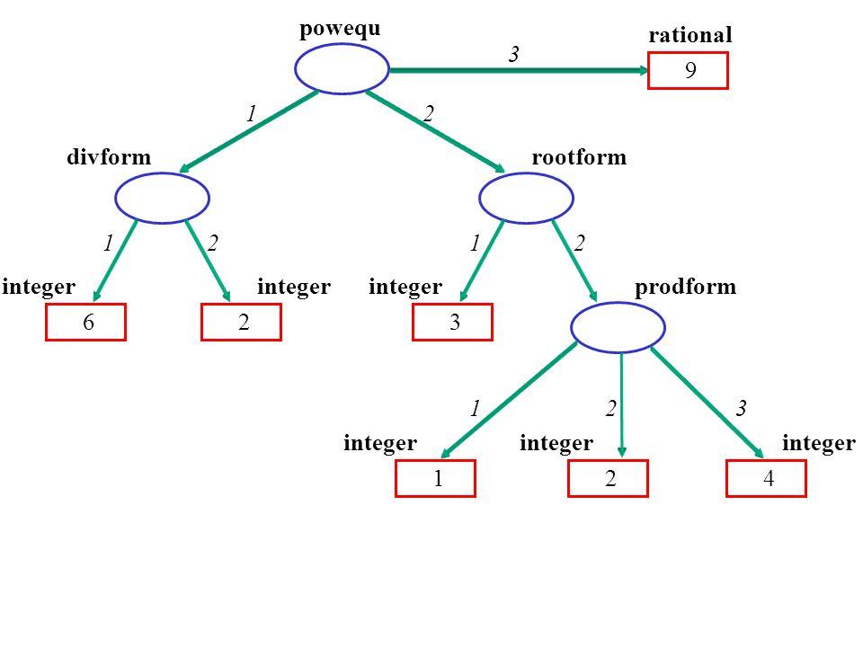 powequ 12 divform 62 integer 12 rootform 3 integer 12 2 prodform 1 integer 4 213 9 rational 3