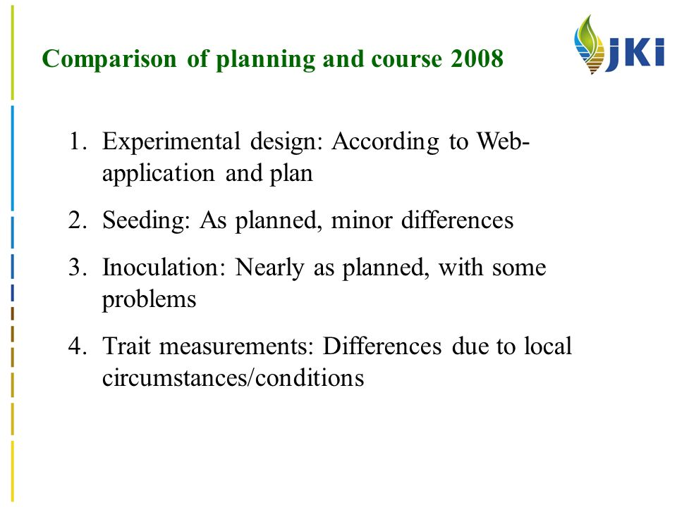 Comparison of planning and course Experimental design: According to Web- application and plan 2.Seeding: As planned, minor differences 3.Inoculation: Nearly as planned, with some problems 4.Trait measurements: Differences due to local circumstances/conditions