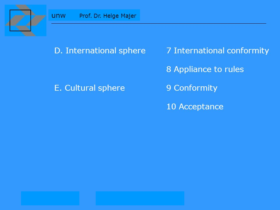 unw Prof. Dr. Helge Majer D. International sphere 7 International conformity 8 Appliance to rules E. Cultural sphere9 Conformity 10 Acceptance