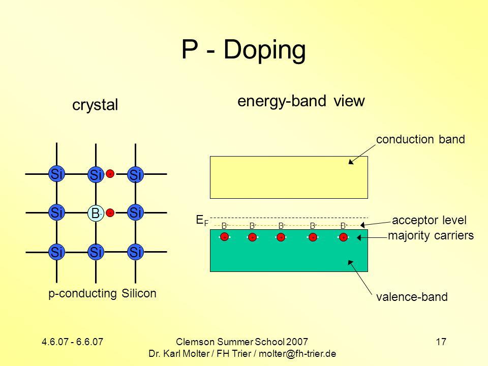 4.6.07 - 6.6.07Clemson Summer School 2007 Dr. Karl Molter / FH Trier / molter@fh-trier.de 17 P - Doping Si p-conducting Silicon B-B- + + crystal condu
