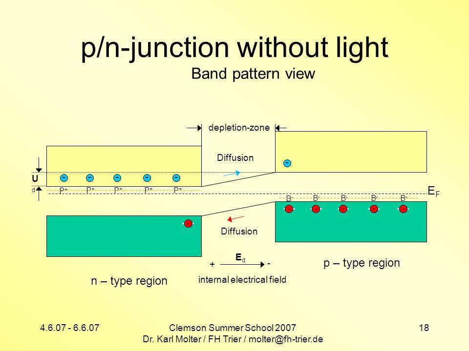 4.6.07 - 6.6.07Clemson Summer School 2007 Dr. Karl Molter / FH Trier / molter@fh-trier.de 18 p – type region EFEF B-B- B-B- B-B- B-B- B-B- +++ + n – t
