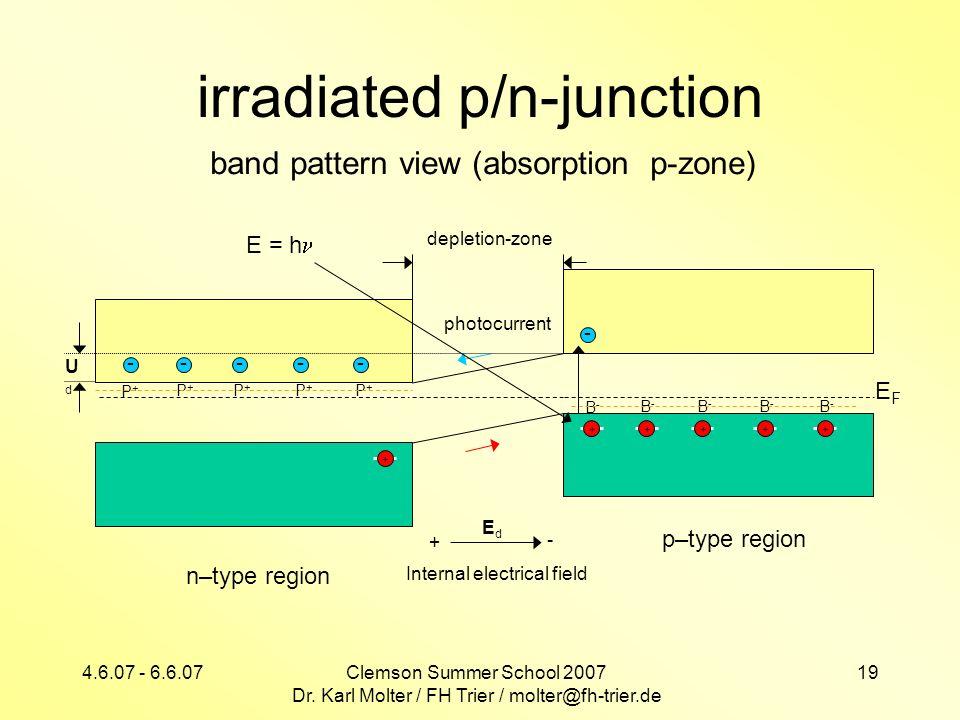 4.6.07 - 6.6.07Clemson Summer School 2007 Dr. Karl Molter / FH Trier / molter@fh-trier.de 19 p–type region EFEF B-B- B-B- B-B- B-B- B-B- +++ + n–type