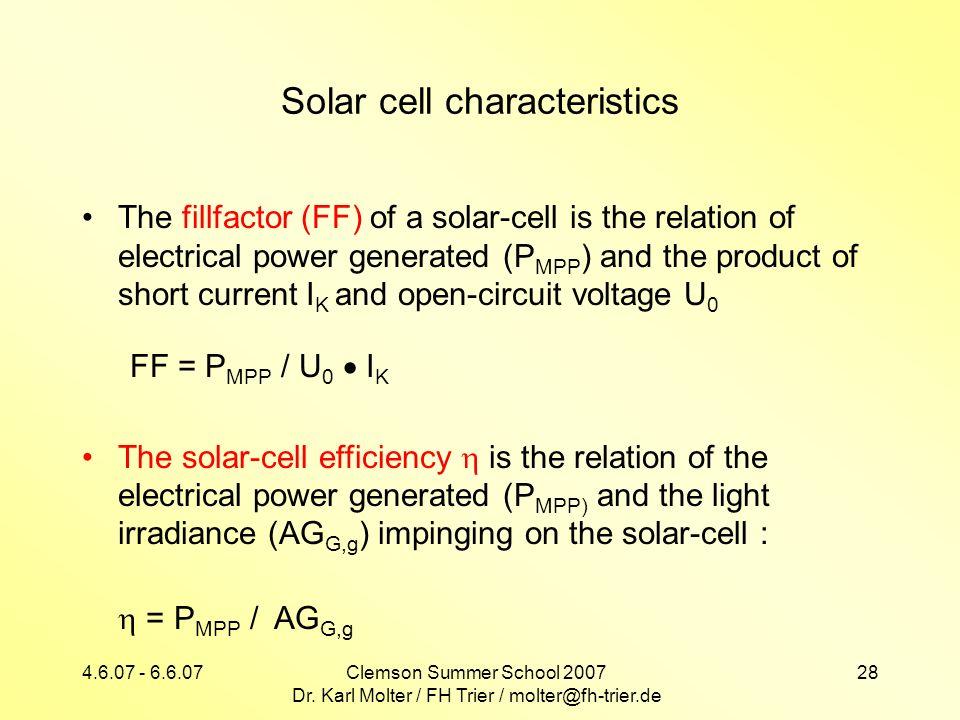 4.6.07 - 6.6.07Clemson Summer School 2007 Dr. Karl Molter / FH Trier / molter@fh-trier.de 28 Solar cell characteristics The fillfactor (FF) of a solar