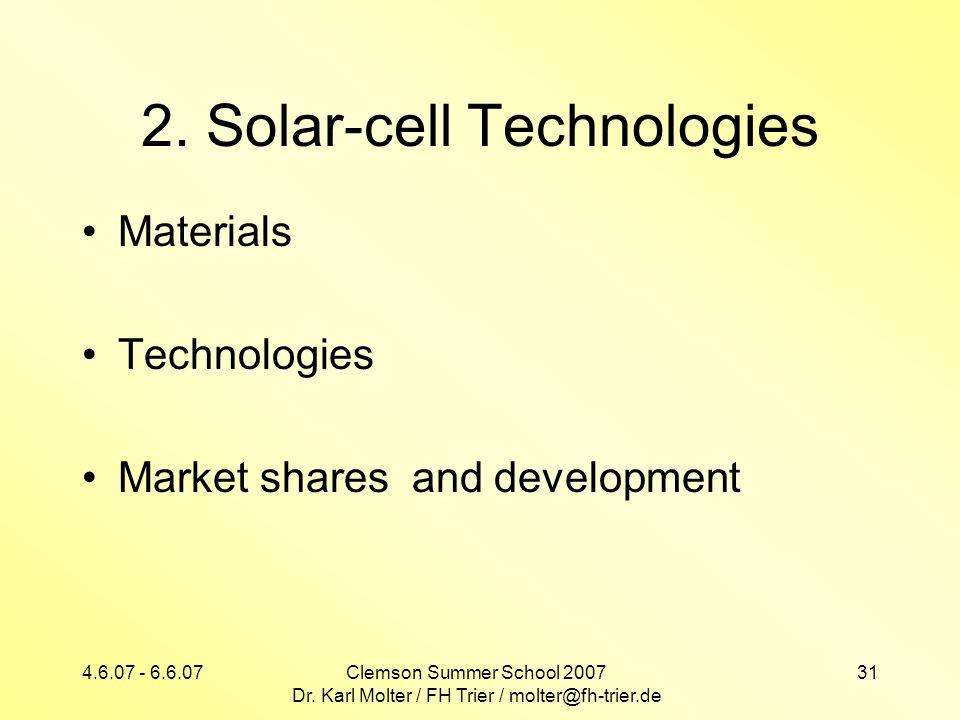 4.6.07 - 6.6.07Clemson Summer School 2007 Dr. Karl Molter / FH Trier / molter@fh-trier.de 31 2. Solar-cell Technologies Materials Technologies Market