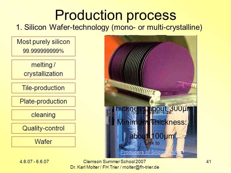 4.6.07 - 6.6.07Clemson Summer School 2007 Dr. Karl Molter / FH Trier / molter@fh-trier.de 41 Production process 1. Silicon Wafer-technology (mono- or
