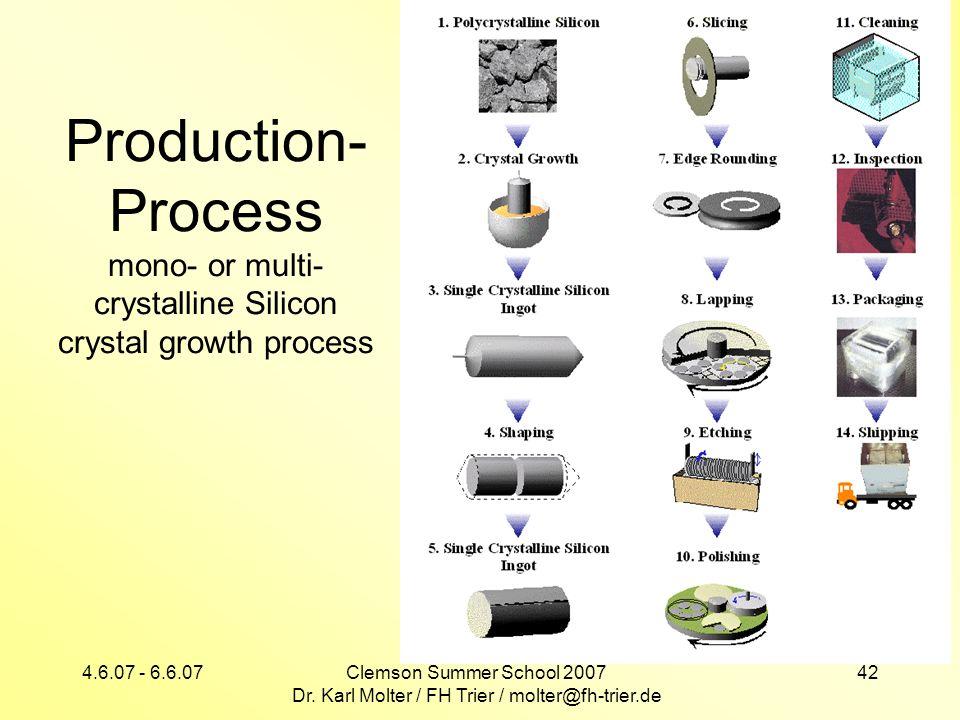 4.6.07 - 6.6.07Clemson Summer School 2007 Dr. Karl Molter / FH Trier / molter@fh-trier.de 42 Production- Process mono- or multi- crystalline Silicon c