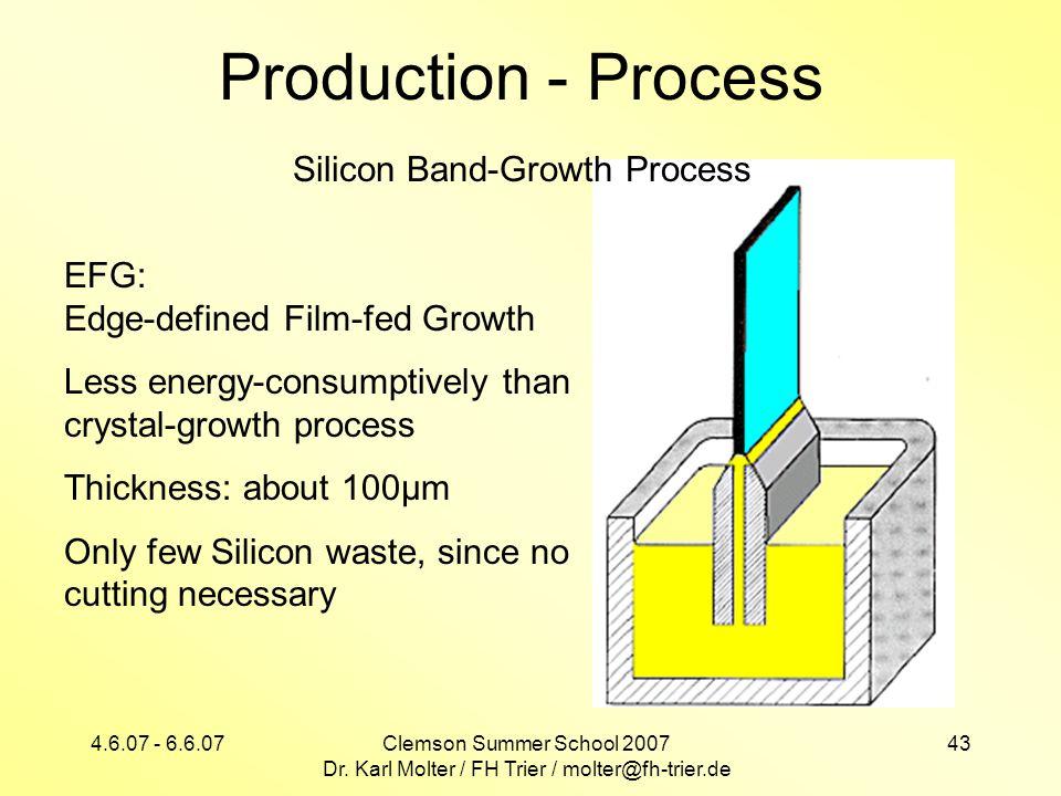 4.6.07 - 6.6.07Clemson Summer School 2007 Dr. Karl Molter / FH Trier / molter@fh-trier.de 43 Production - Process EFG: Edge-defined Film-fed Growth Le
