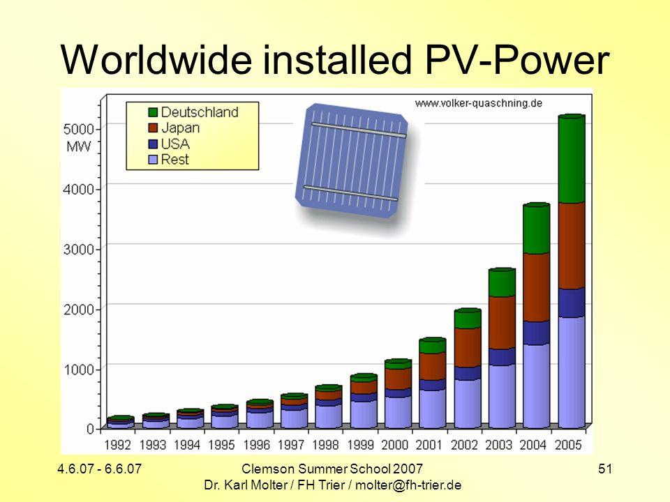 4.6.07 - 6.6.07Clemson Summer School 2007 Dr. Karl Molter / FH Trier / molter@fh-trier.de 51 Worldwide installed PV-Power