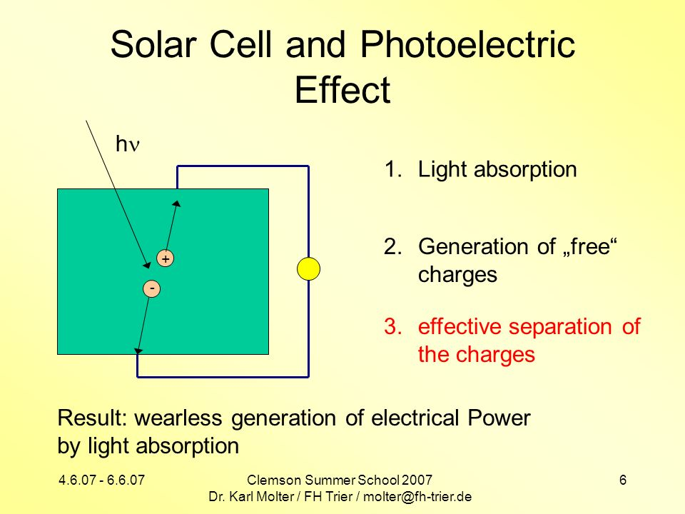4.6.07 - 6.6.07Clemson Summer School 2007 Dr. Karl Molter / FH Trier / molter@fh-trier.de 6 Solar Cell and Photoelectric Effect 1.Light absorption h -