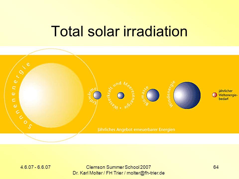 4.6.07 - 6.6.07Clemson Summer School 2007 Dr. Karl Molter / FH Trier / molter@fh-trier.de 64 Total solar irradiation
