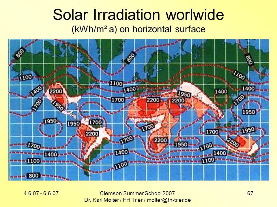 4.6.07 - 6.6.07Clemson Summer School 2007 Dr. Karl Molter / FH Trier / molter@fh-trier.de 67 Solar Irradiation worlwide (kWh/m² a) on horizontal surfa