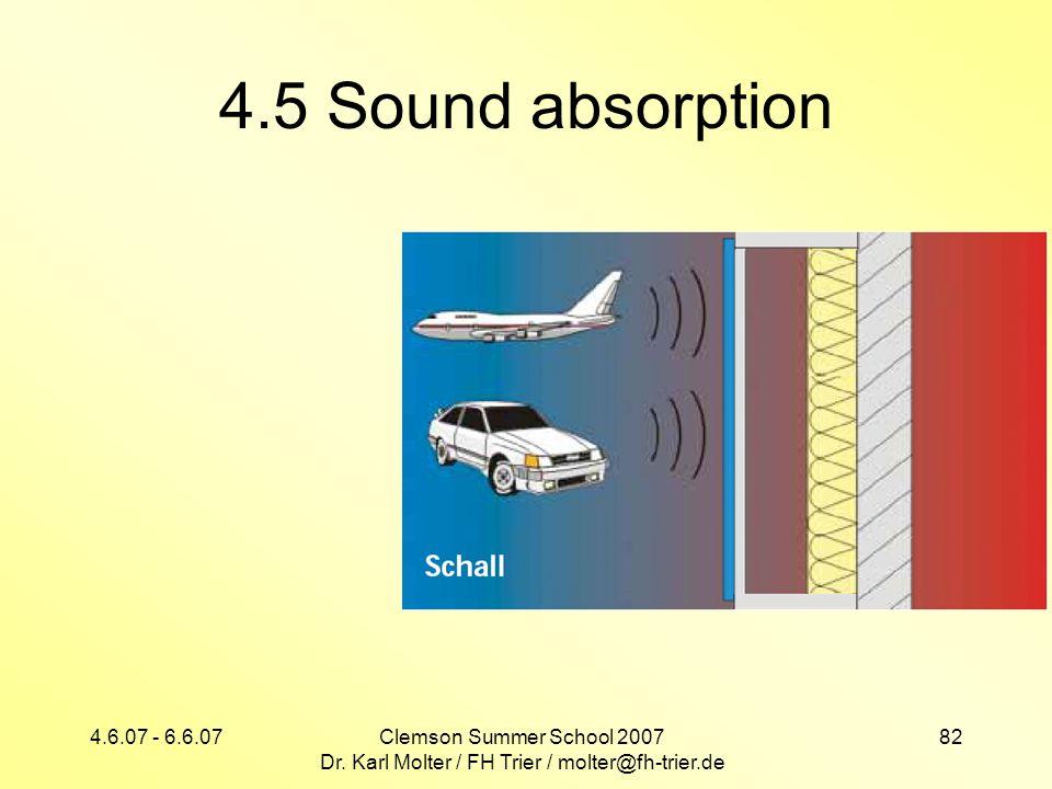 4.6.07 - 6.6.07Clemson Summer School 2007 Dr. Karl Molter / FH Trier / molter@fh-trier.de 82 4.5 Sound absorption
