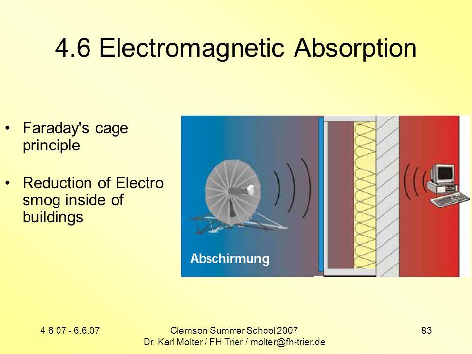 4.6.07 - 6.6.07Clemson Summer School 2007 Dr. Karl Molter / FH Trier / molter@fh-trier.de 83 4.6 Electromagnetic Absorption Faraday's cage principle R