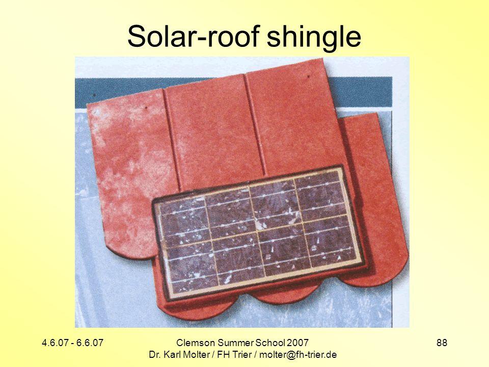 4.6.07 - 6.6.07Clemson Summer School 2007 Dr. Karl Molter / FH Trier / molter@fh-trier.de 88 Solar-roof shingle
