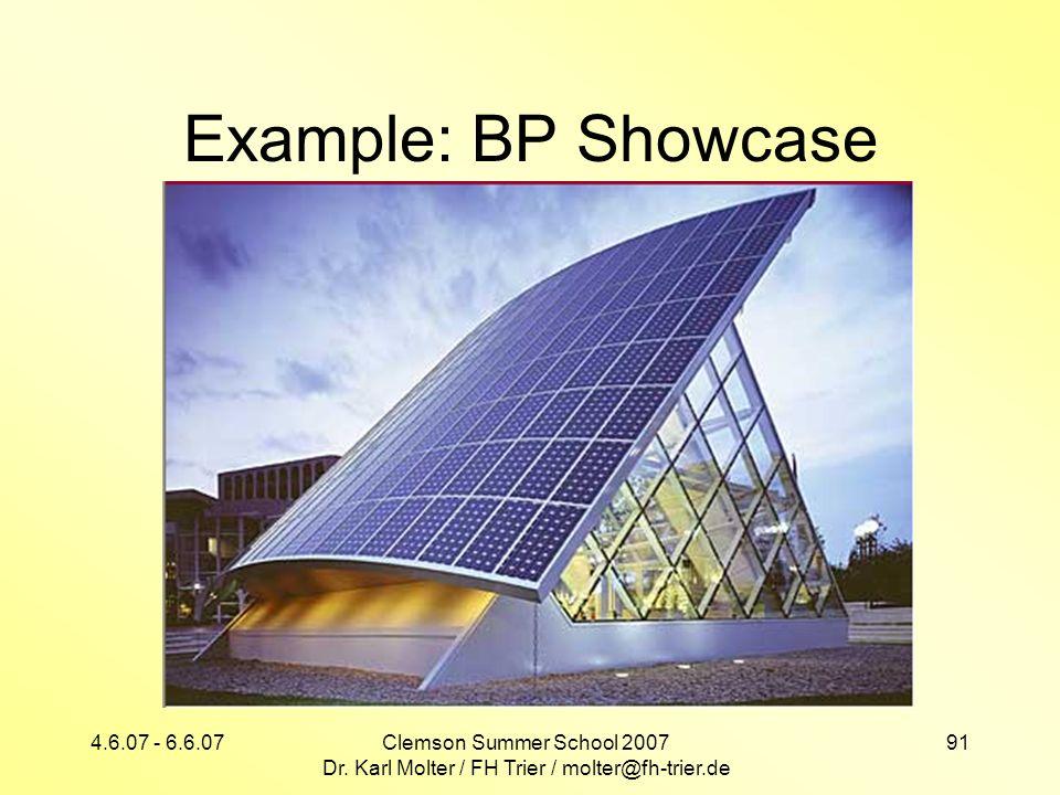 4.6.07 - 6.6.07Clemson Summer School 2007 Dr. Karl Molter / FH Trier / molter@fh-trier.de 91 Example: BP Showcase
