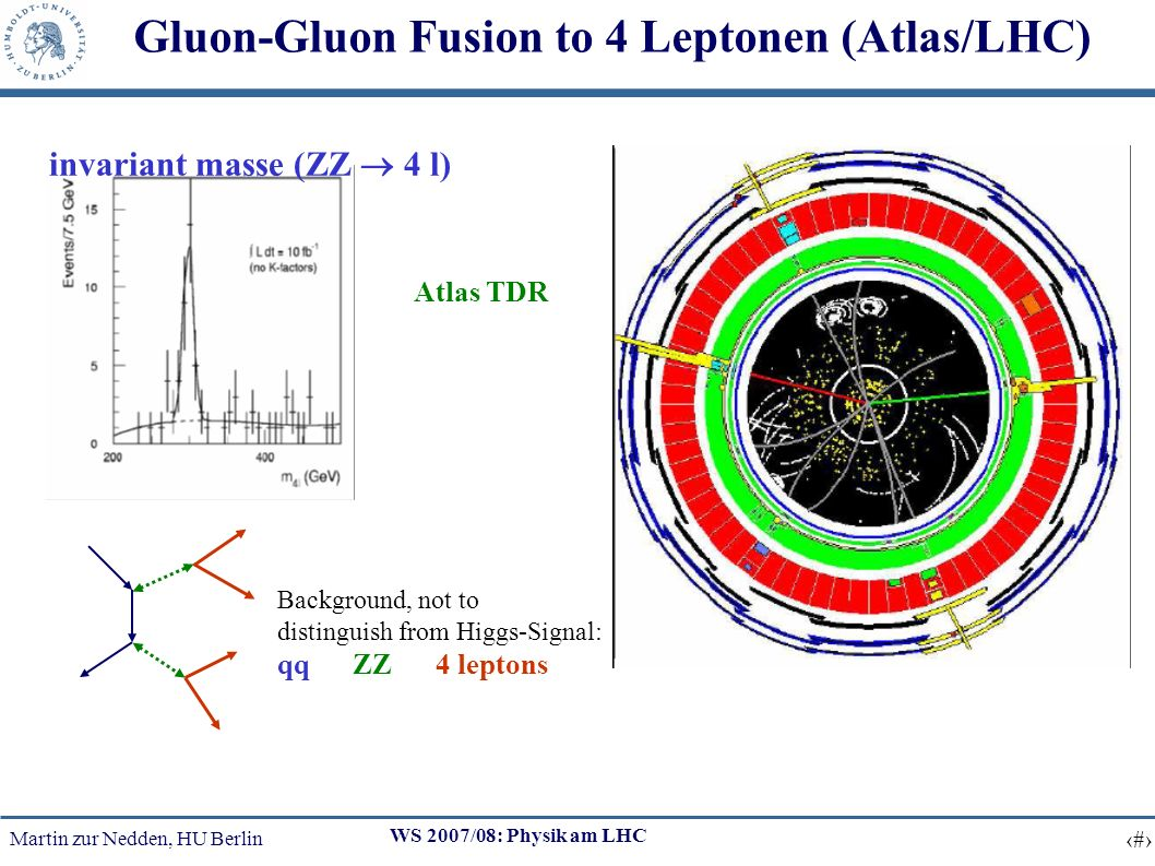 Martin zur Nedden, HU Berlin 18 WS 2007/08: Physik am LHC Gluon-Gluon Fusion to 4 Leptonen (Atlas/LHC) Atlas TDR invariant masse (ZZ 4 l) Background, not to distinguish from Higgs-Signal: qq ZZ 4 leptons