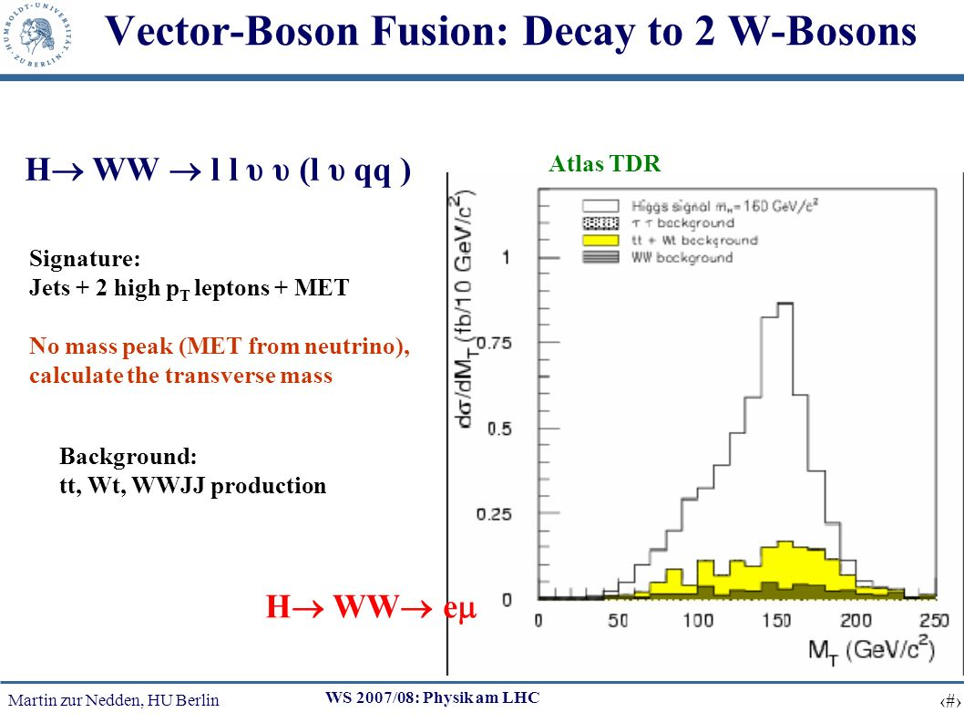 Martin zur Nedden, HU Berlin 21 WS 2007/08: Physik am LHC Vector-Boson Fusion: Decay to 2 W-Bosons H WW e Atlas TDR H WW l l υ υ (l υ qq ) Signature: Jets + 2 high p T leptons + MET No mass peak (MET from neutrino), calculate the transverse mass Background: tt, Wt, WWJJ production