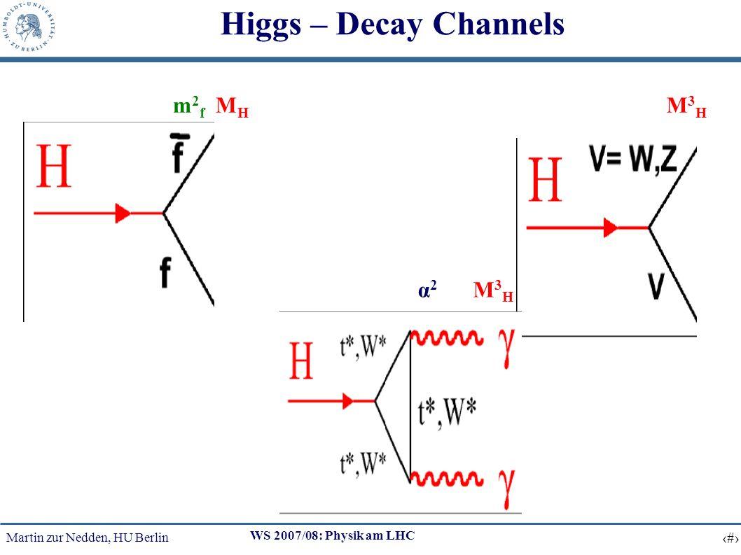 Martin zur Nedden, HU Berlin 6 WS 2007/08: Physik am LHC Higgs – Decay Channels (H VV) ~ G F M 3 H (H γγ) ~ α 2 G F M 3 H (H ff) ~ G F m 2 f M H