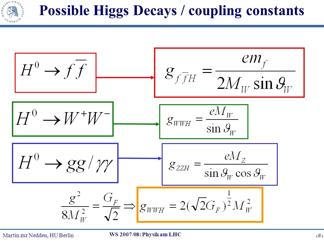 Martin zur Nedden, HU Berlin 7 WS 2007/08: Physik am LHC Possible Higgs Decays / coupling constants