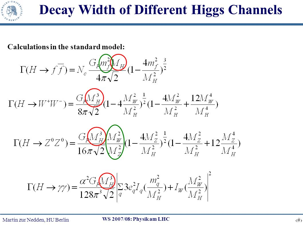 Martin zur Nedden, HU Berlin 8 WS 2007/08: Physik am LHC Decay Width of Different Higgs Channels Calculations in the standard model: