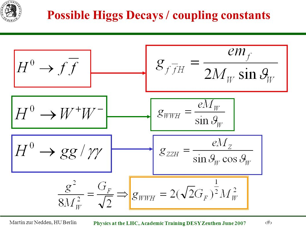 Martin zur Nedden, HU Berlin 11 Physics at the LHC, Academic Training DESY Zeuthen June 2007 Possible Higgs Decays / coupling constants