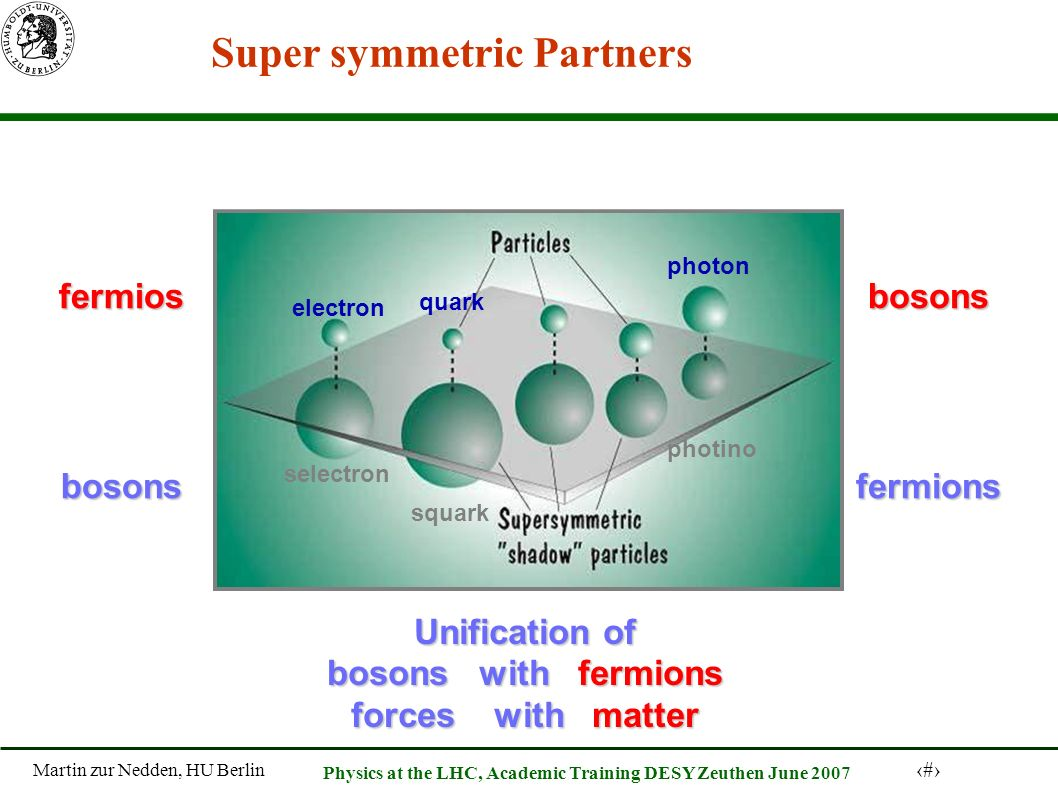 Martin zur Nedden, HU Berlin 33 Physics at the LHC, Academic Training DESY Zeuthen June 2007 electron selectron quark squark photon photino Unification of bosons with fermions forces with matter fermiosbosonsbosonsfermions Super symmetric Partners