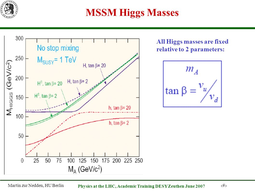 Martin zur Nedden, HU Berlin 37 Physics at the LHC, Academic Training DESY Zeuthen June 2007 MSSM Higgs Masses All Higgs masses are fixed relative to 2 parameters: