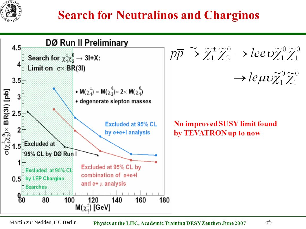 Martin zur Nedden, HU Berlin 49 Physics at the LHC, Academic Training DESY Zeuthen June 2007 Search for Neutralinos and Charginos No improved SUSY limit found by TEVATRON up to now