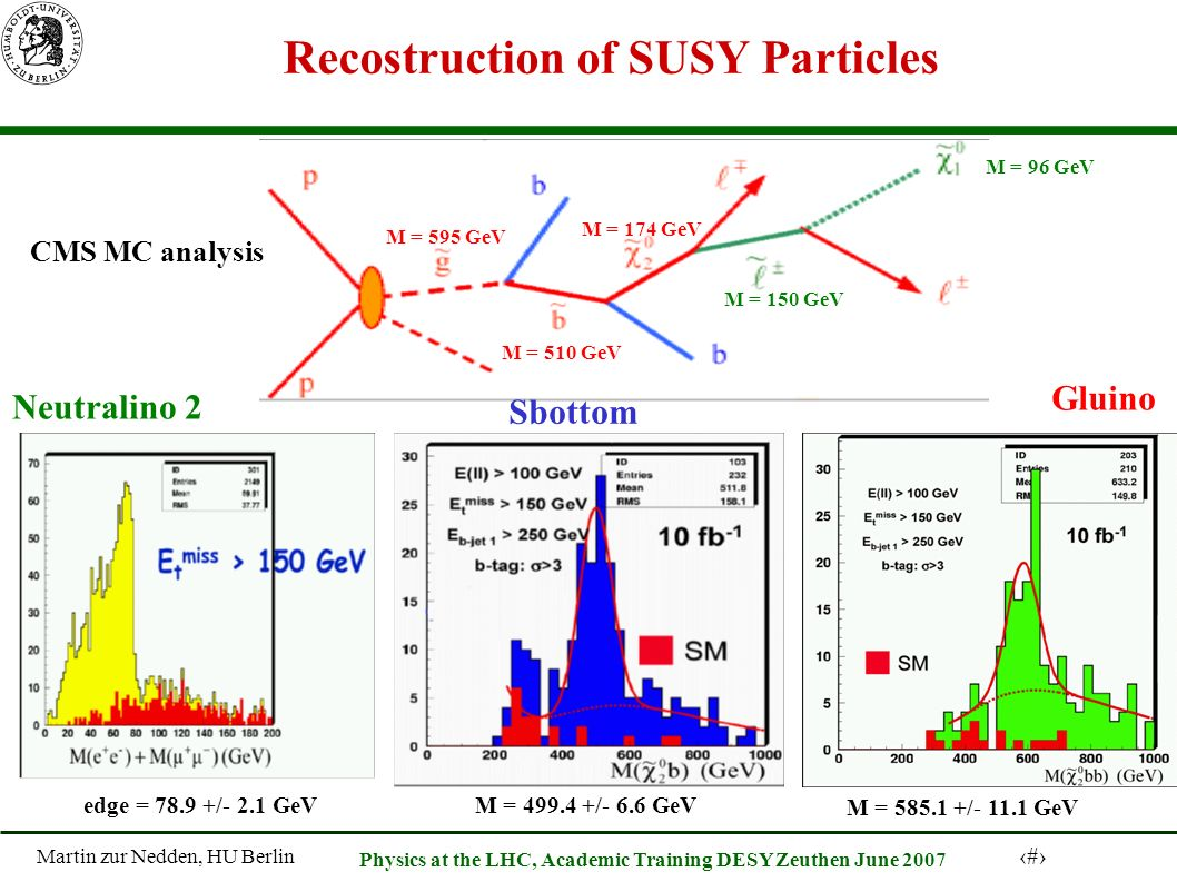 Martin zur Nedden, HU Berlin 50 Physics at the LHC, Academic Training DESY Zeuthen June 2007 Recostruction of SUSY Particles Neutralino 2 Sbottom Gluino CMS MC analysis M = 595 GeV M = 510 GeV M = 174 GeV M = 150 GeV M = 96 GeV edge = 78.9 +/- 2.1 GeVM = 499.4 +/- 6.6 GeV M = 585.1 +/- 11.1 GeV
