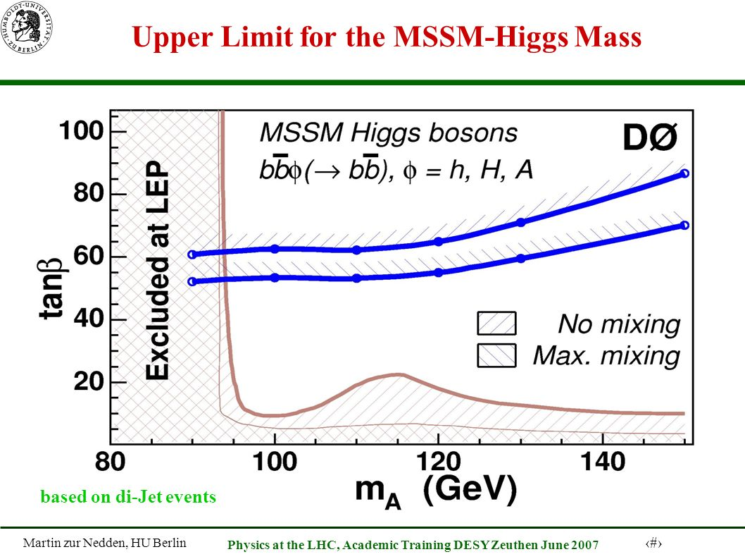 Martin zur Nedden, HU Berlin 58 Physics at the LHC, Academic Training DESY Zeuthen June 2007 Upper Limit for the MSSM-Higgs Mass based on di-Jet events