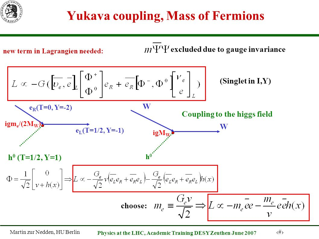 Martin zur Nedden, HU Berlin 6 Physics at the LHC, Academic Training DESY Zeuthen June 2007 Yukava coupling, Mass of Fermions new term in Lagrangien needed: excluded due to gauge invariance e R (T=0, Y=-2) e L (T=1/2, Y=-1) h 0 (T=1/2, Y=1) igm e /(2M W ) igM W W W (Singlet in I,Y) choose: Coupling to the higgs field h0h0