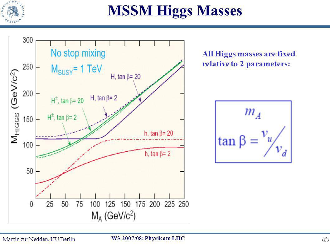 Martin zur Nedden, HU Berlin 10 WS 2007/08: Physik am LHC MSSM Higgs Masses All Higgs masses are fixed relative to 2 parameters: