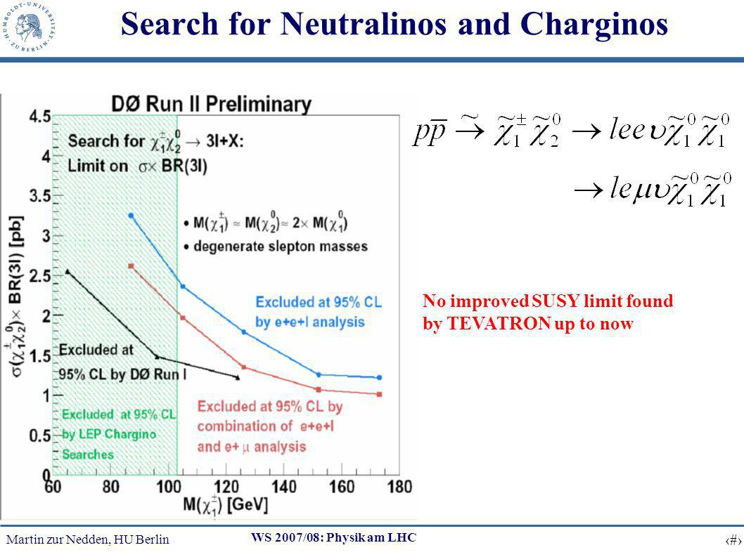 Martin zur Nedden, HU Berlin 22 WS 2007/08: Physik am LHC Search for Neutralinos and Charginos No improved SUSY limit found by TEVATRON up to now