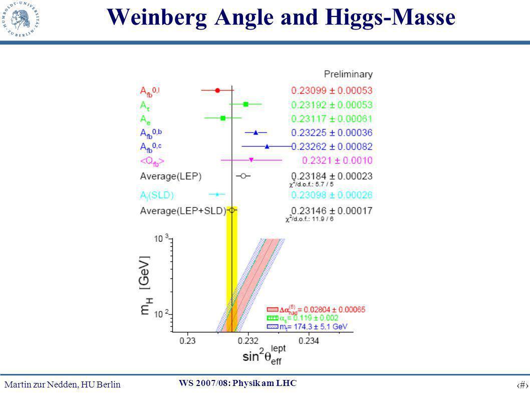 Martin zur Nedden, HU Berlin 3 WS 2007/08: Physik am LHC Weinberg Angle and Higgs-Masse