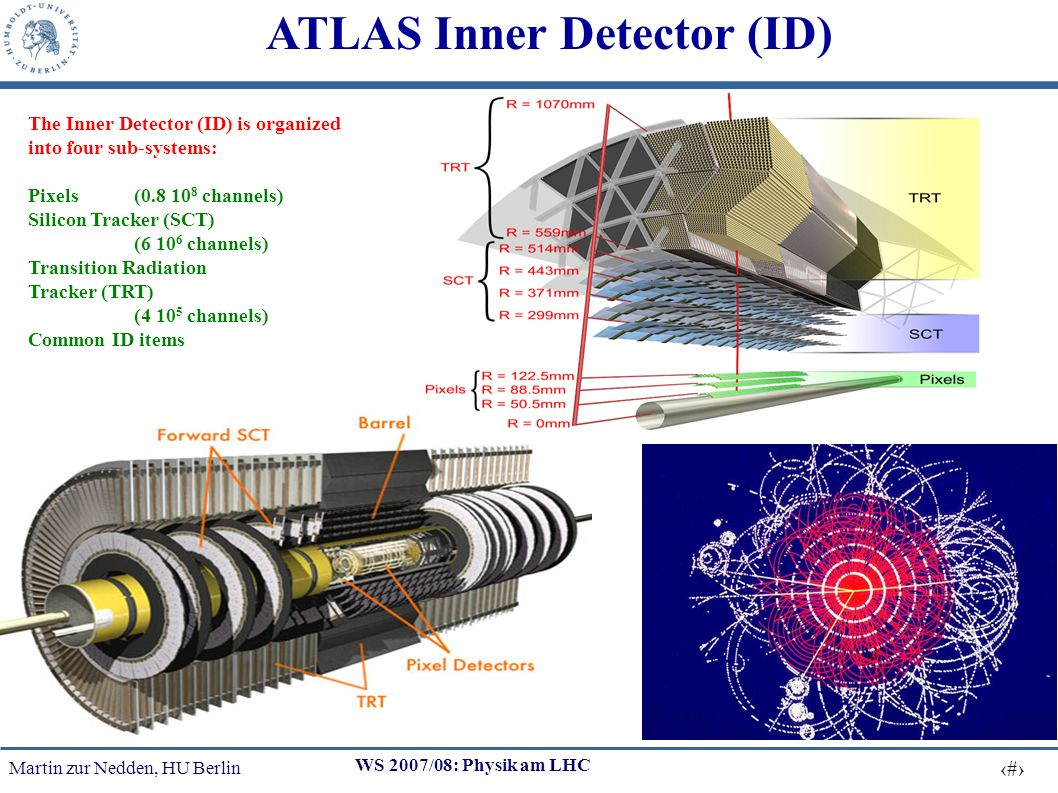 Martin zur Nedden, HU Berlin 11 WS 2007/08: Physik am LHC ATLAS Inner Detector (ID) The Inner Detector (ID) is organized into four sub-systems: Pixels (0.8 10 8 channels) Silicon Tracker (SCT) (6 10 6 channels) Transition Radiation Tracker (TRT) (4 10 5 channels) Common ID items