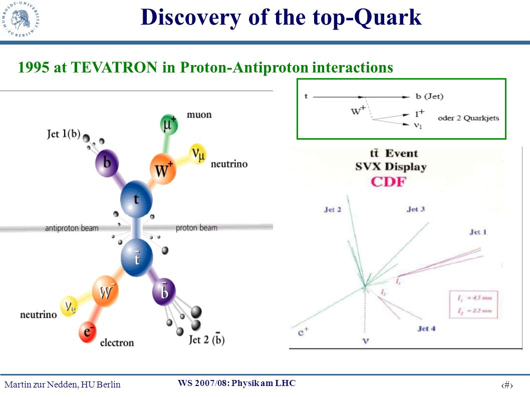 Martin zur Nedden, HU Berlin 17 WS 2007/08: Physik am LHC Discovery of the top-Quark 1995 at TEVATRON in Proton-Antiproton interactions