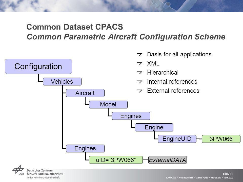 ICWM2009 > Arne Bachmann > Markus Kunde > Markus Litz > 05.05.2009 Slide 11 Common Dataset CPACS Common Parametric Aircraft Configuration Scheme Basis for all applications XML Hierarchical Internal references External references Configuration Vehicles Aircraft Model Engines Engine EngineUID 3PW066 Engines uID=3PW066 ExternalDATA