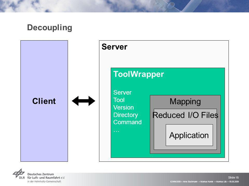 ICWM2009 > Arne Bachmann > Markus Kunde > Markus Litz > 05.05.2009 Slide 15 Server ToolWrapper Server Tool Version Directory Command … Mapping Decoupling Reduced I/O Files Application Client