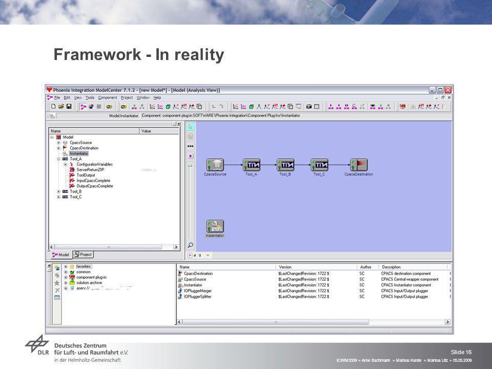 ICWM2009 > Arne Bachmann > Markus Kunde > Markus Litz > 05.05.2009 Slide 16 Framework - In reality