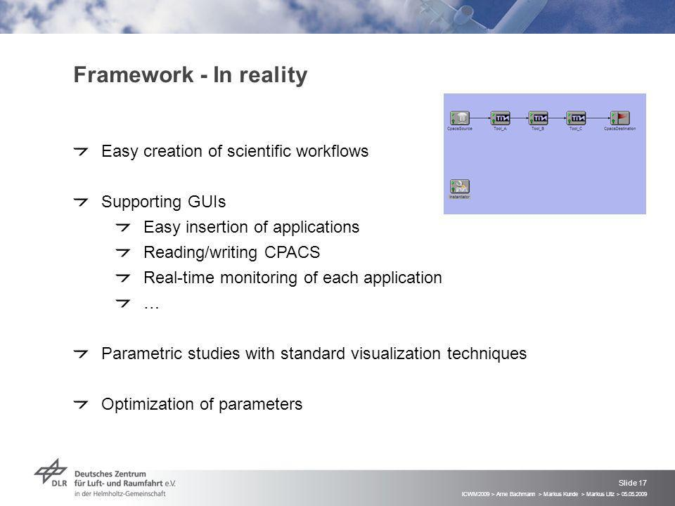 ICWM2009 > Arne Bachmann > Markus Kunde > Markus Litz > 05.05.2009 Slide 17 Framework - In reality Easy creation of scientific workflows Supporting GUIs Easy insertion of applications Reading/writing CPACS Real-time monitoring of each application … Parametric studies with standard visualization techniques Optimization of parameters