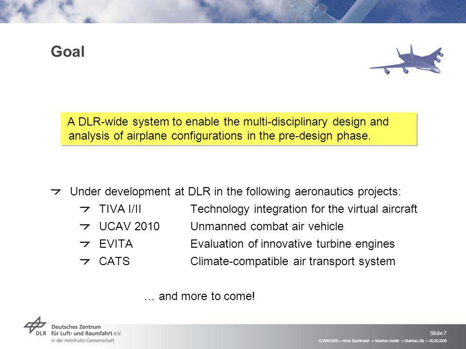 ICWM2009 > Arne Bachmann > Markus Kunde > Markus Litz > 05.05.2009 Slide 7 Goal Under development at DLR in the following aeronautics projects: TIVA I/IITechnology integration for the virtual aircraft UCAV 2010Unmanned combat air vehicle EVITAEvaluation of innovative turbine engines CATSClimate-compatible air transport system … and more to come.