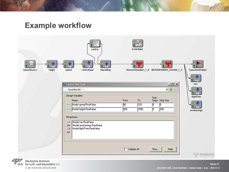 ADVCOMP 2009 > Arne Bachmann > Markus Kunde > et al. > 2009-10-13 Slide 21 Example workflow