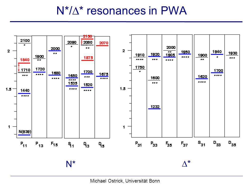 Michael Ostrick, Universität Bonn N*/* resonances in PWA N* *