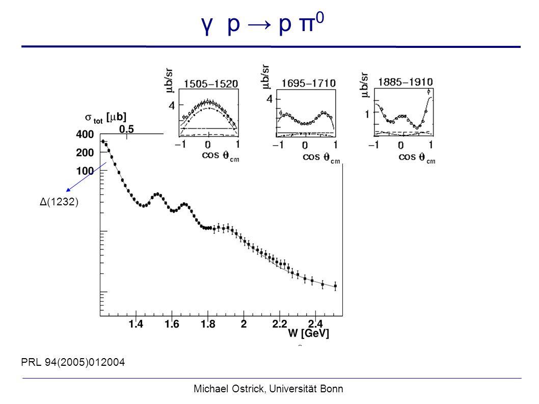 Michael Ostrick, Universität Bonn PRL 94(2005)012004 γ p p π 0 Δ(1232)
