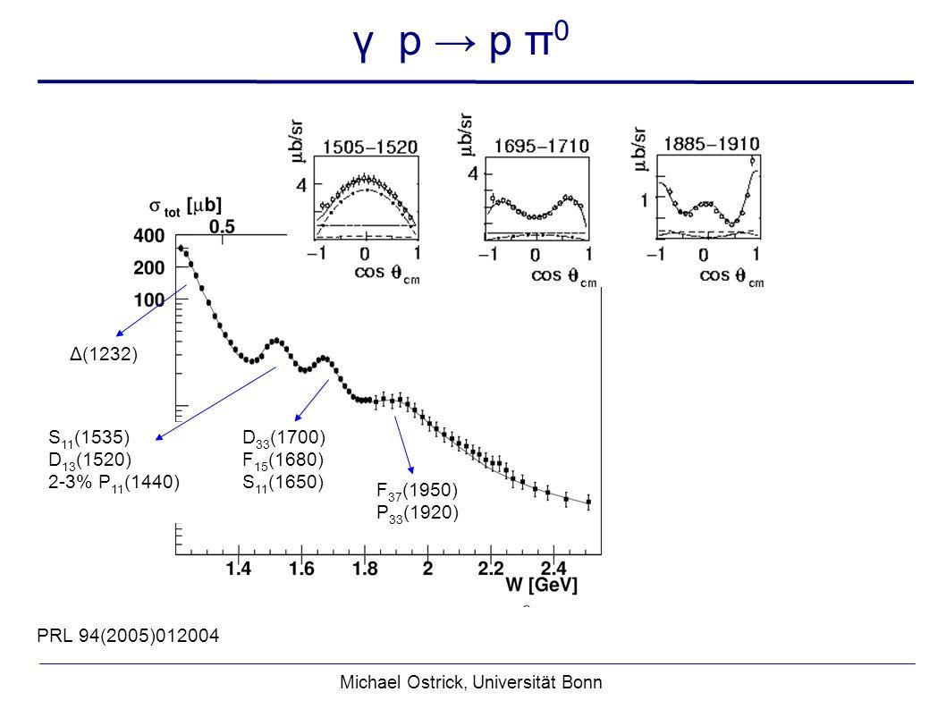 Michael Ostrick, Universität Bonn PRL 94(2005)012004 S 11 (1535) D 13 (1520) 2-3% P 11 (1440) D 33 (1700) F 15 (1680) S 11 (1650) F 37 (1950) P 33 (1920) γ p p π 0 Δ(1232)