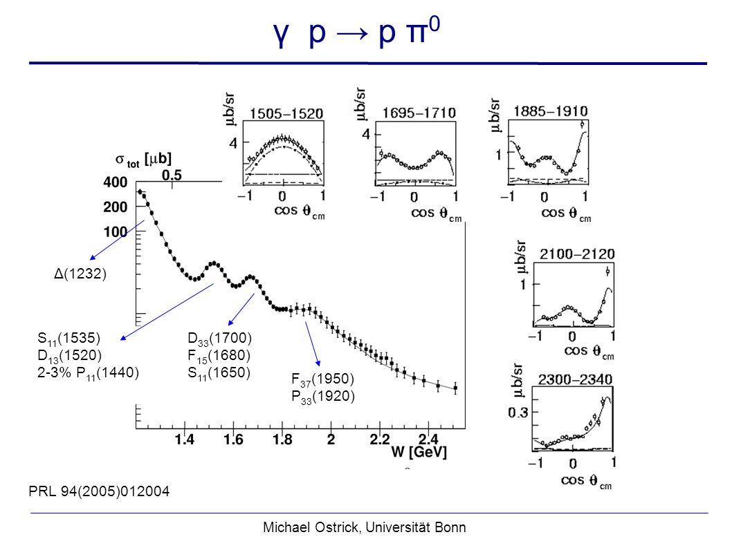 Michael Ostrick, Universität Bonn PRL 94(2005)012004 Δ(1232) S 11 (1535) D 13 (1520) 2-3% P 11 (1440) D 33 (1700) F 15 (1680) S 11 (1650) F 37 (1950) P 33 (1920) γ p p π 0