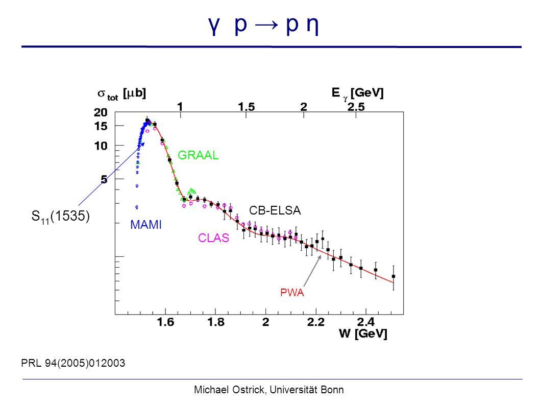 Michael Ostrick, Universität Bonn PRL 94(2005)012003 γ p p η MAMI GRAAL CLAS CB-ELSA PWA S 11 (1535)