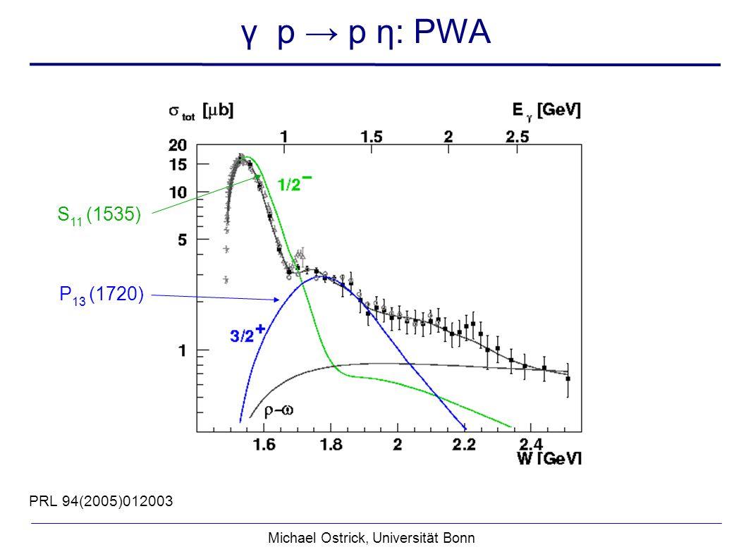 Michael Ostrick, Universität Bonn PRL 94(2005)012003 γ p p η: PWA P 13 (1720) S 11 (1535)